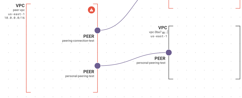 _images/vpc-peering.png